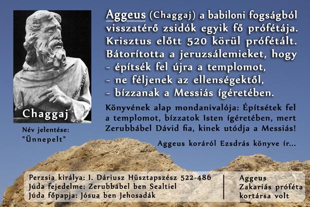 Aggeus próféta könyve, Haggeus, Chaggaj, Prophet Haggai