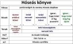 Hóseás próféta könyve, Ozeás próféta