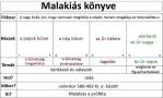 Malakiás próféta könyve