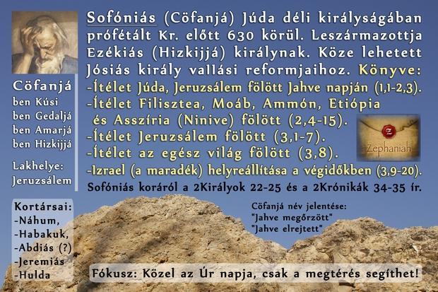 Sofóniás próféta könyve, Zofóniás (Szofoniás) próféta