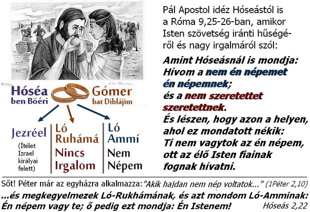Hóseás próféta házassági drámája