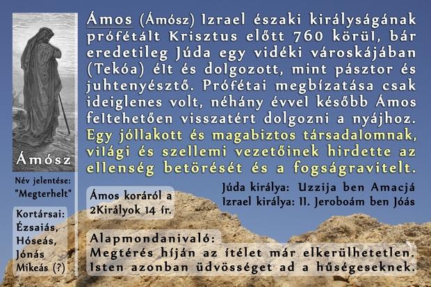 Ámos (Ámósz) próféta könyve, Prophet Amos