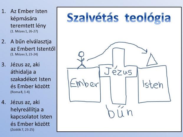 Szalvétás teológia
