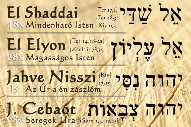 El Shaddai, El Elyon, Jahve Nisszi, Jahve Cebaót - Mindegyik elárul egy kicsit Isten személyéről